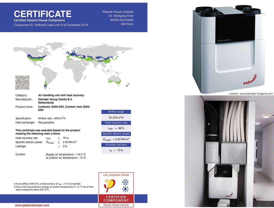 Zehnder Certificate